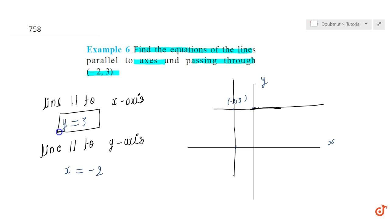 Solution for  Find the equations of the lines parallel to axes