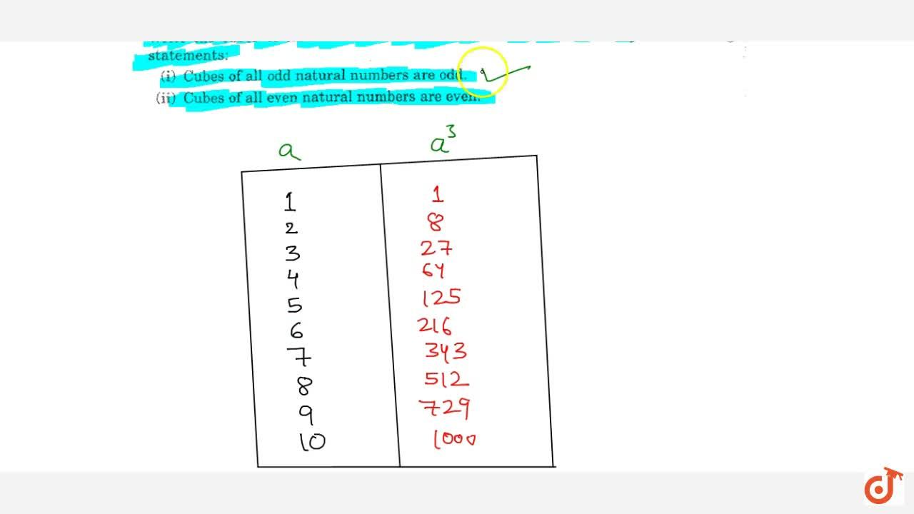 Solution for Write the cubes of all natural numbers between