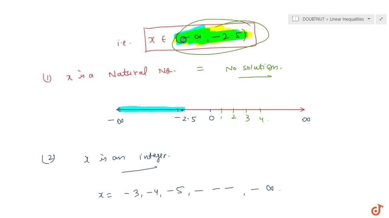 Solution for  Solve  -12 x > 30, when<br> (i) x is a natural
