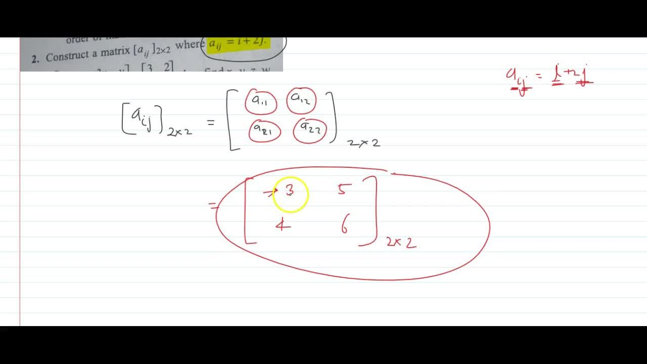 Solution for Construct a matrix [a_(ij)]_(2xx2) where a_(ij)