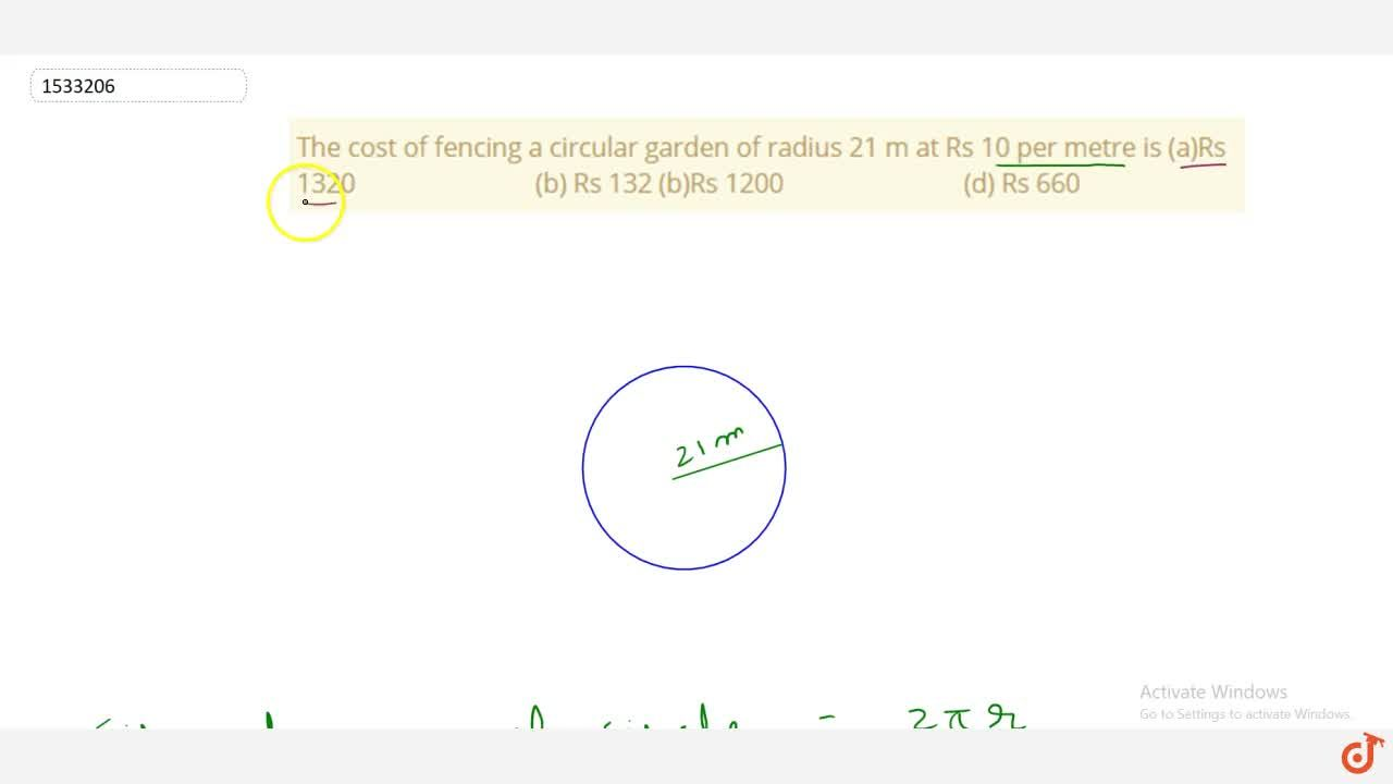 Solution for The cost of fencing a circular garden of   radius