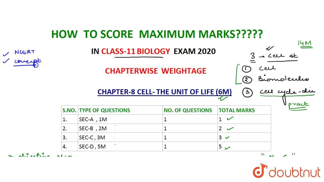 Solution for CBSE Board Class 11 CELL : THE UNIT OF LIFE    Wei