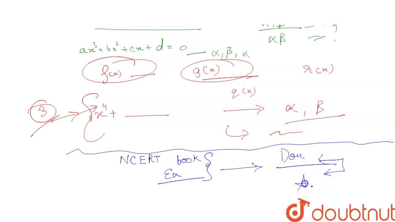 Solution for CBSE Board Class 10 POLYNOMIALS || Weightage and I