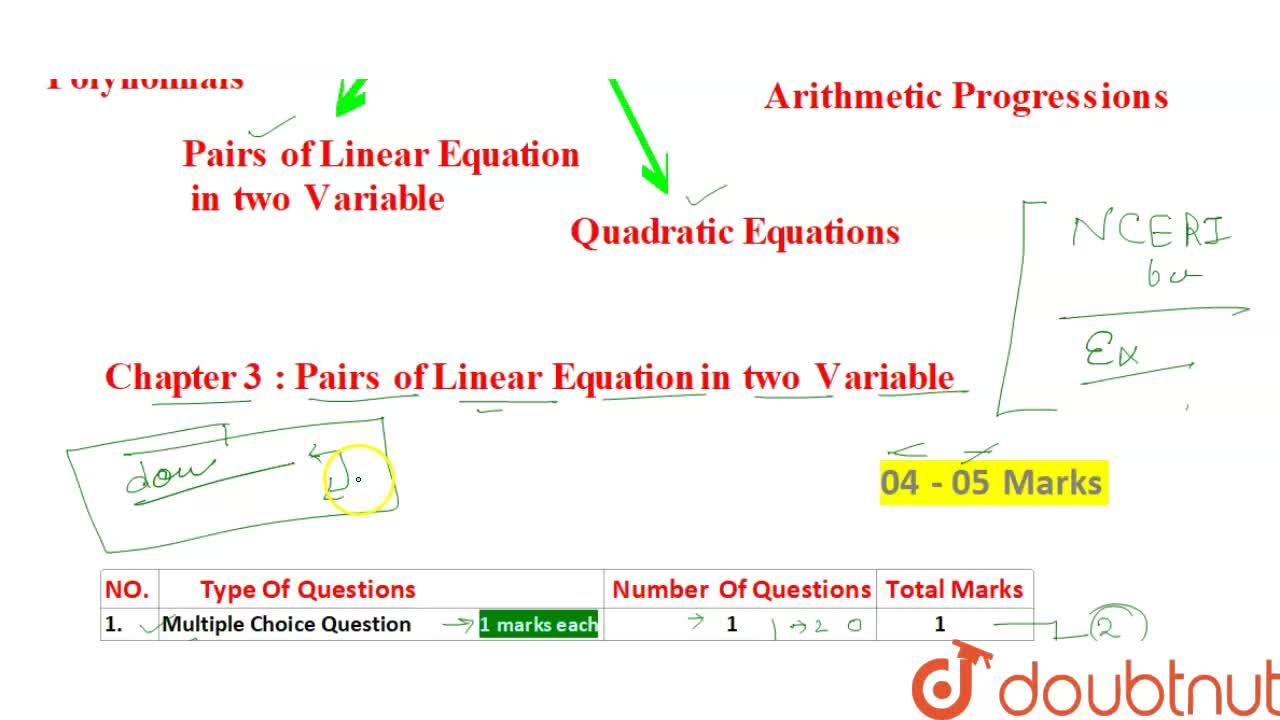 Solution for CBSE Board Class 10 PAIR OF LINEAR EQUATIONS IN TW