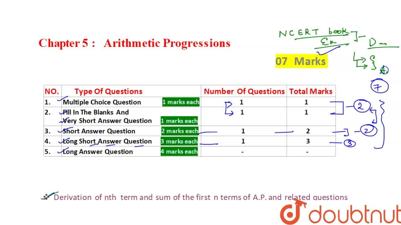 Solution for CBSE Board Class 10 ARITHMETIC PROGRESSIONS || Wei
