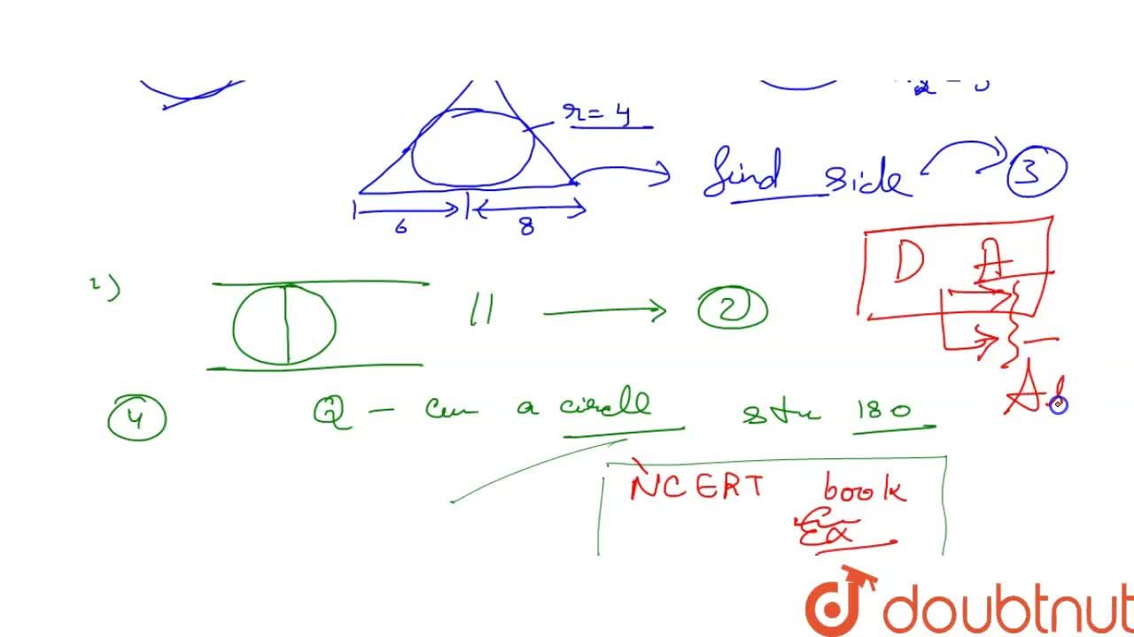 Solution for CBSE Board Class 10 CIRCLES || Weightage and Impor