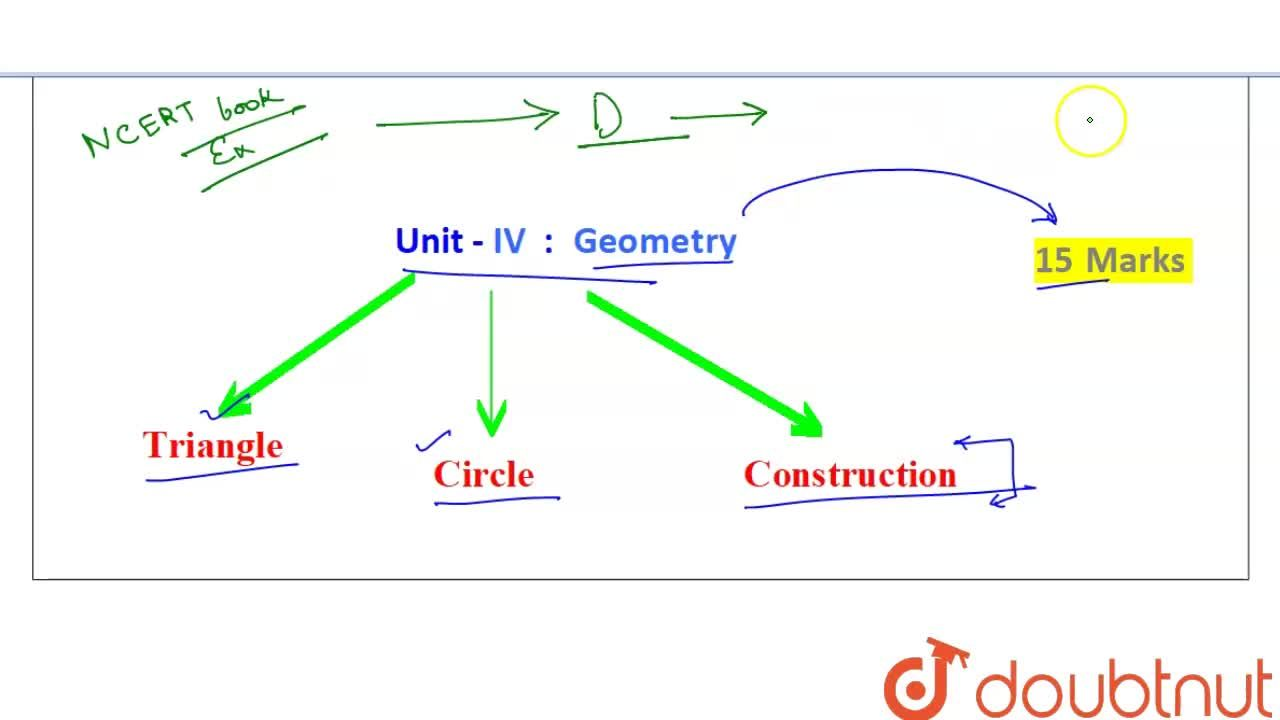 Solution for CBSE Board Class 10 CONSTRUCTIONS    Weightage and