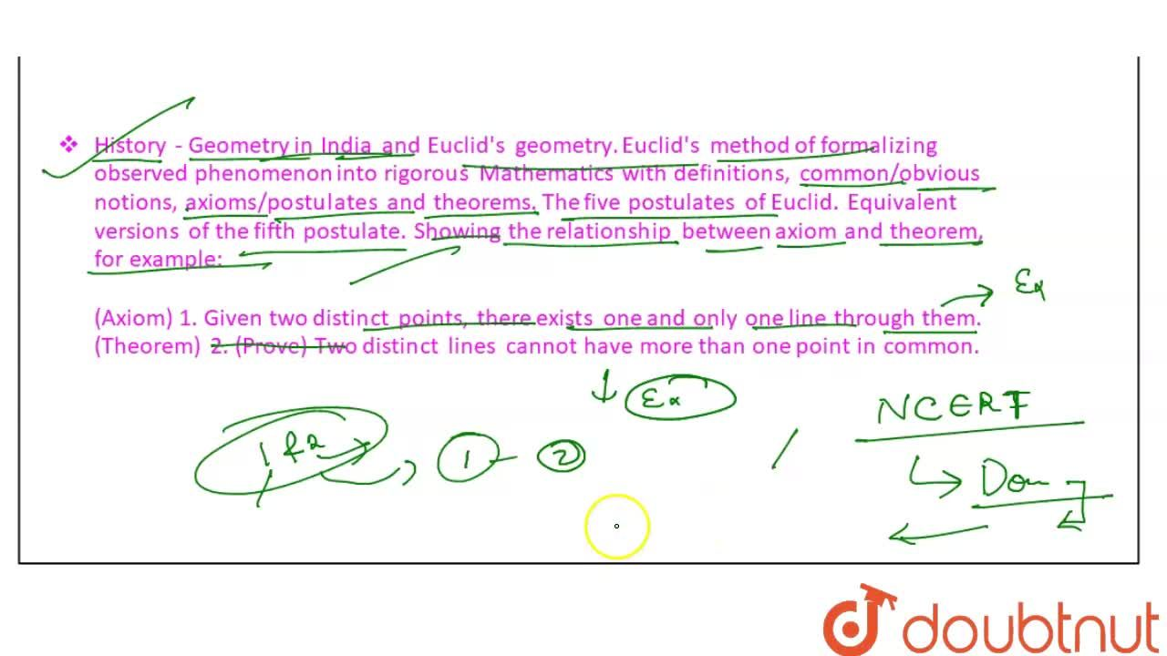Solution for CBSE Board Class 9 INTRODUCTION TO EUCLIDS GEOMETR