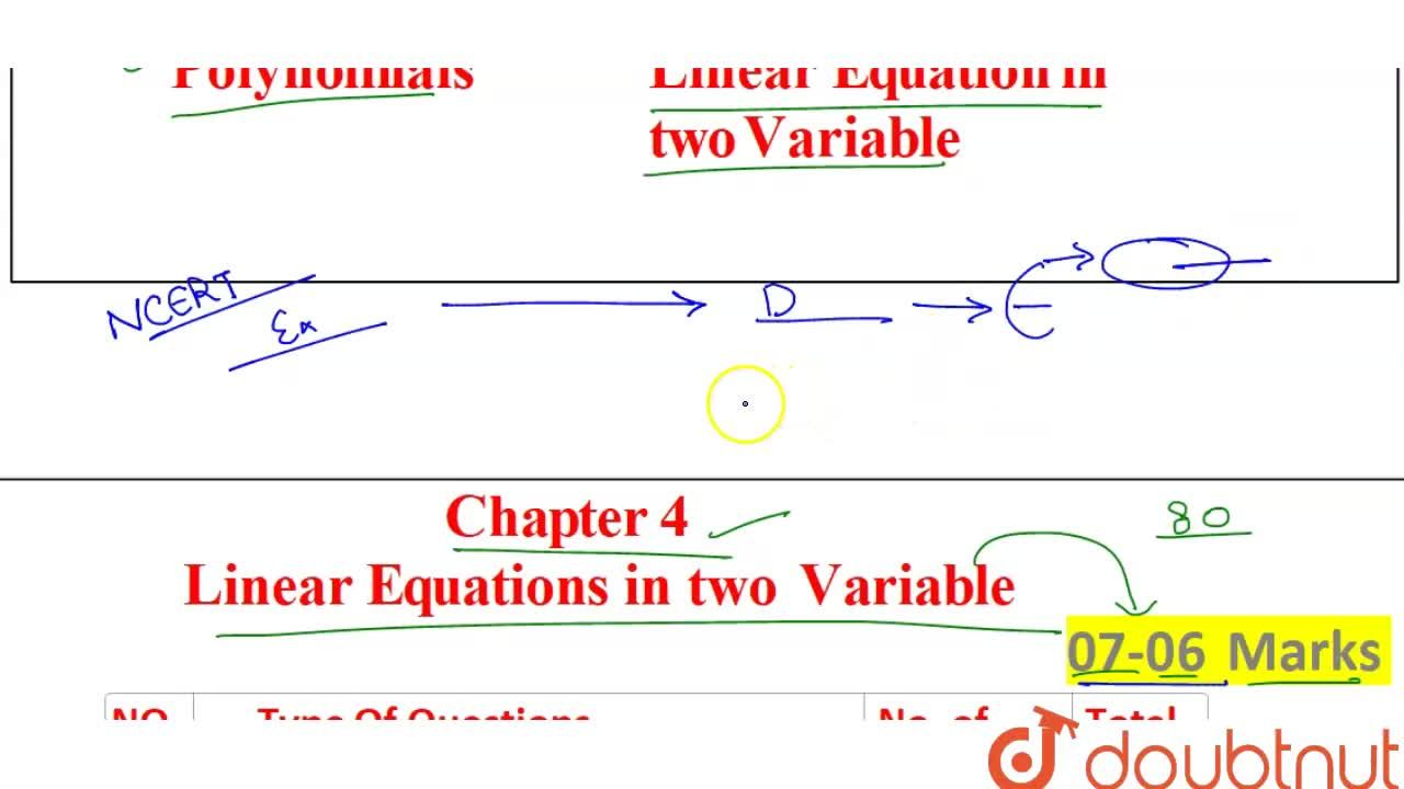 Solution for CBSE Board Class 9 LINEAR EQUATIONS IN TWO VARIABL