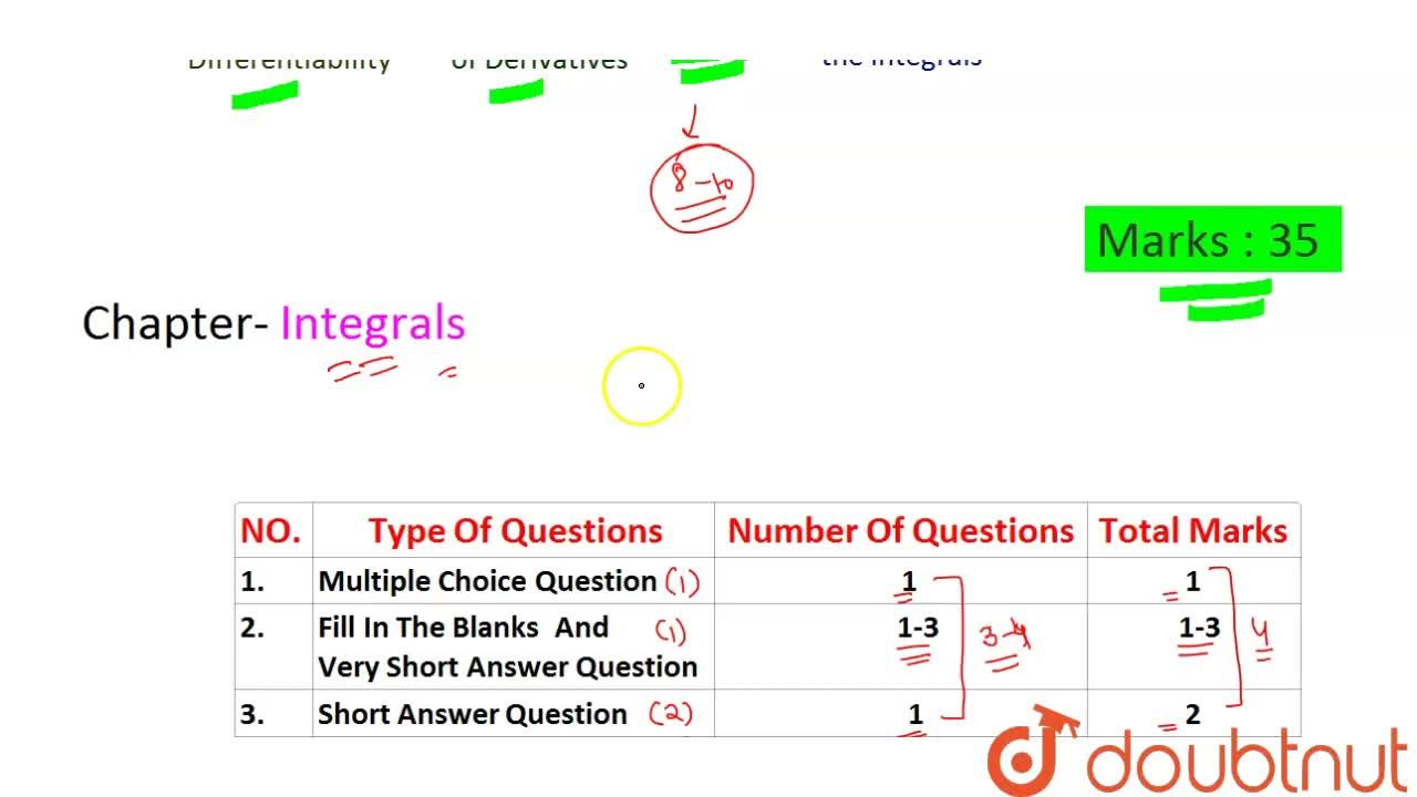 Solution for CBSE Board Class 12 INTEGRALS || Weightage and Imp