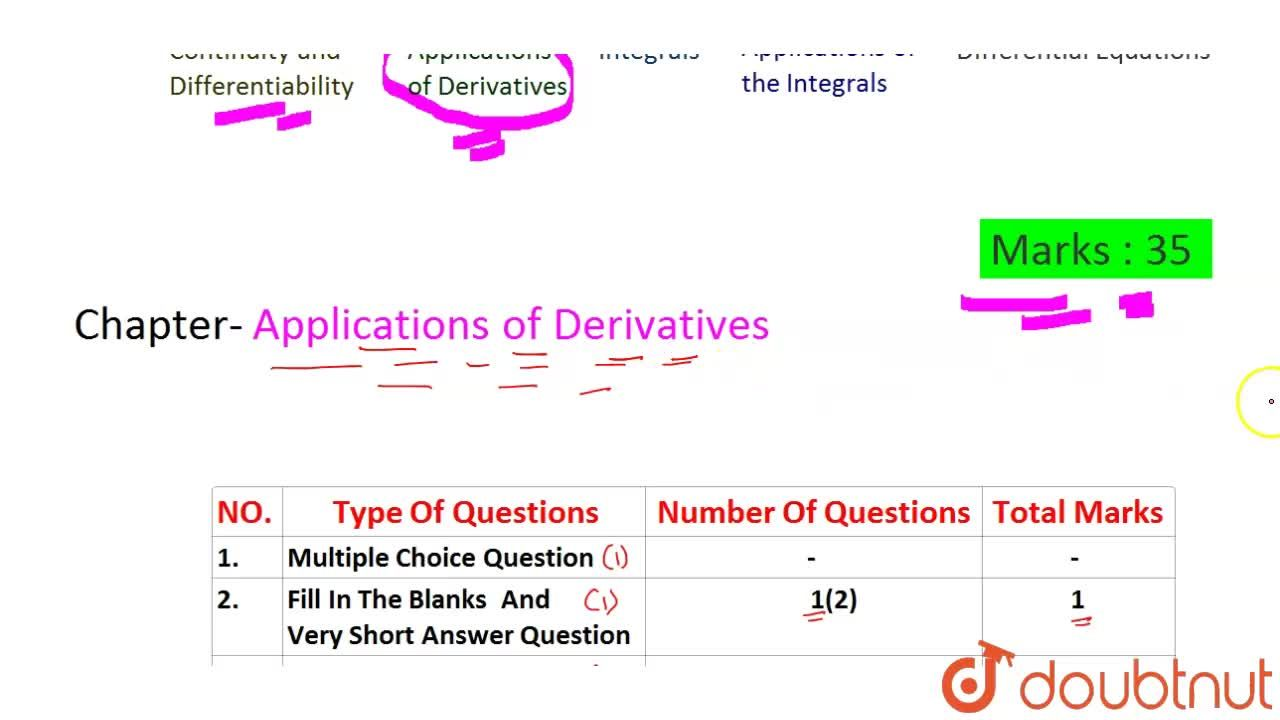 Solution for CBSE Board Class 12 APPLICATION OF DERIVATIVES ||