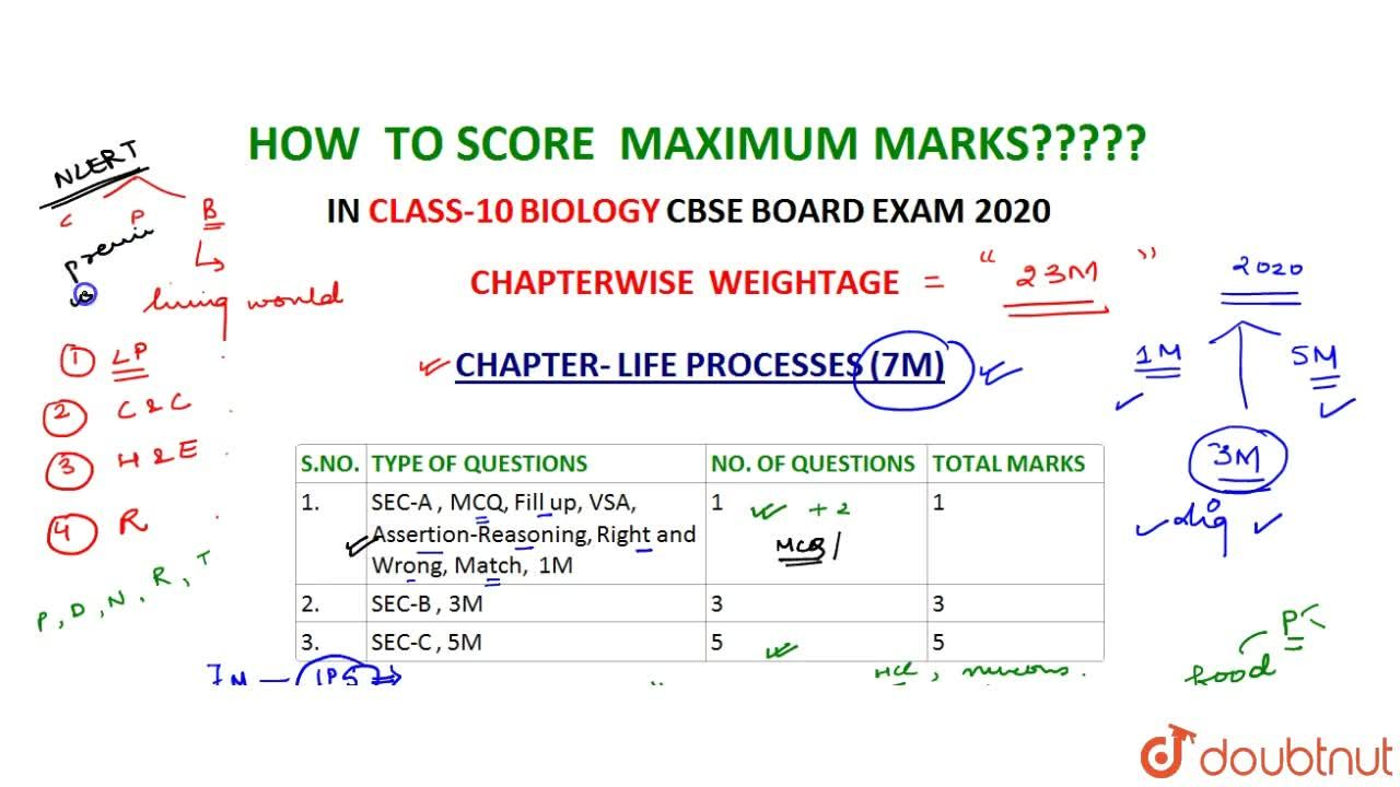 Solution for CBSE Board Class 10 LIFE PROCESSES    Weightage an
