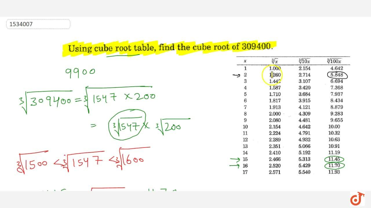 Solution for Using cube root table, find the cube root of   30