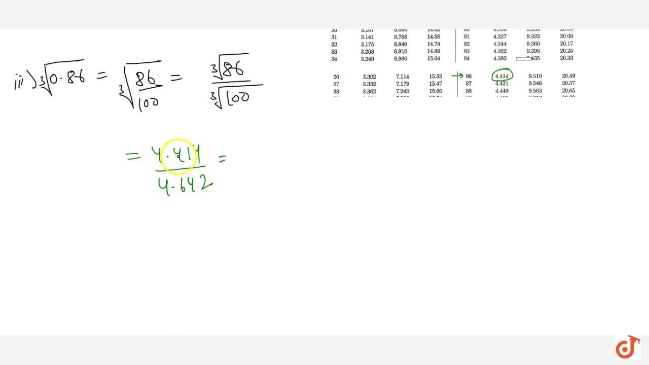Solution for Making use of the cube root table find the cube