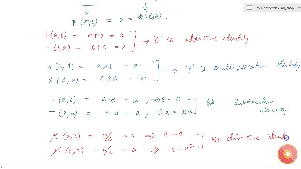 Solution for  Show that zero is the identity for addition on R