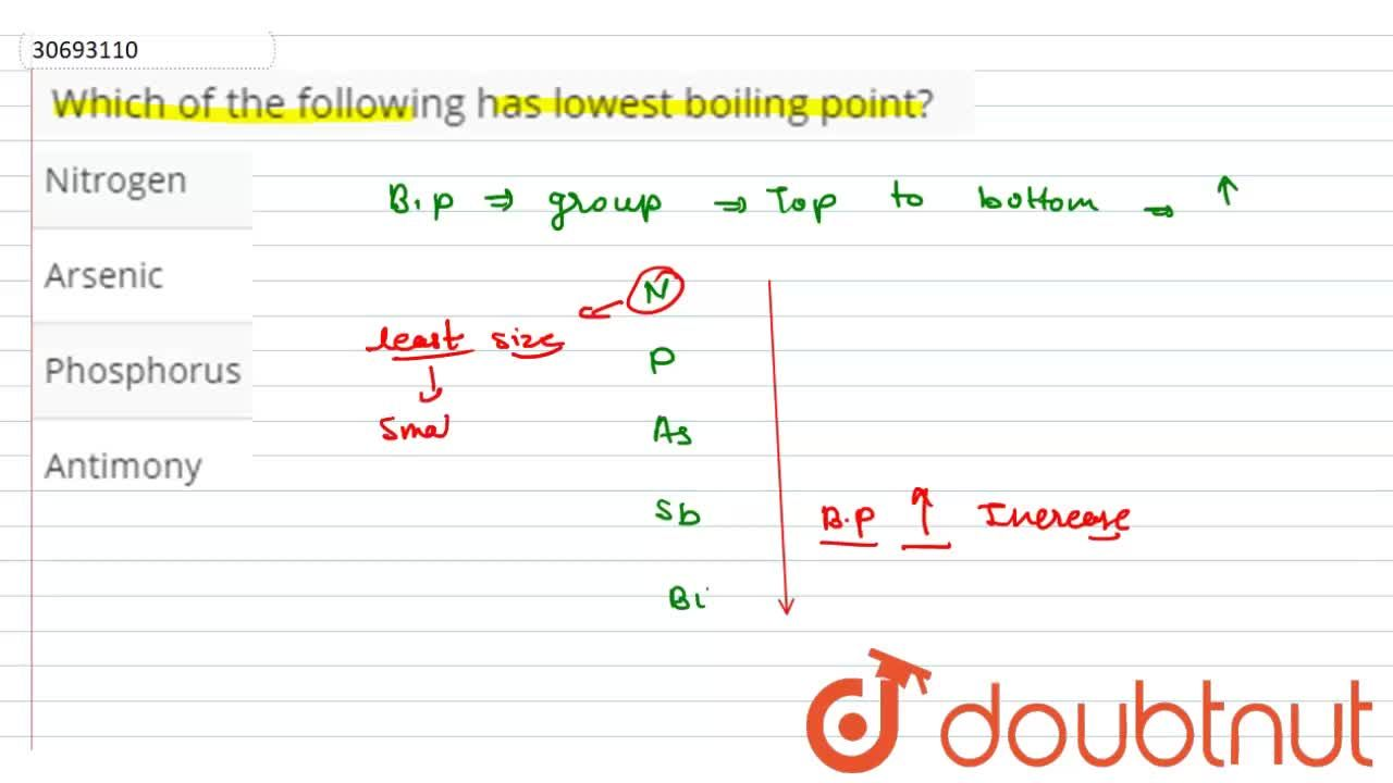 Solution for Which of the following has lowest boiling point?