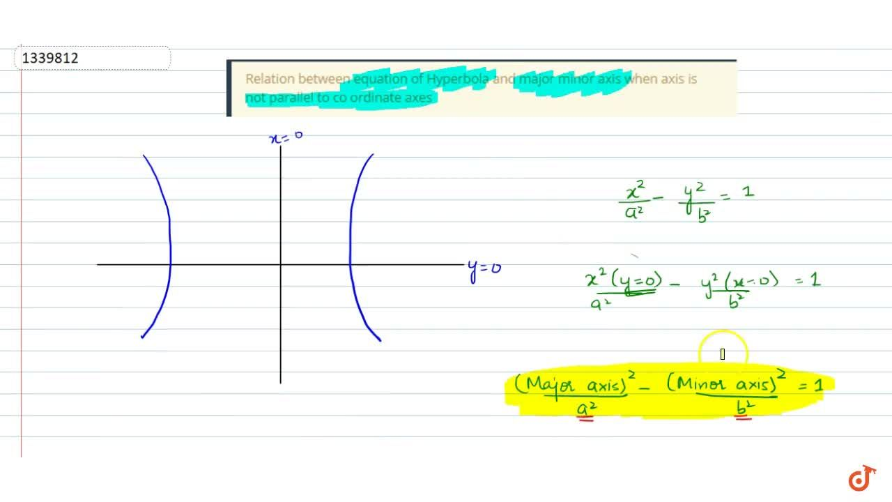 Relation between equation of Hyperbola and major minor axis when axis is not parallel to co ordinate axes