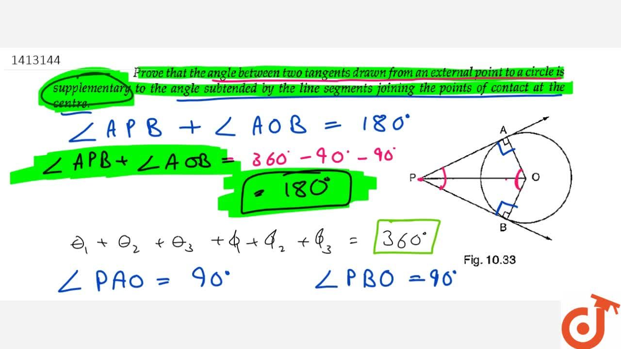 Solution for Prove that   the angle between two tangents drawn