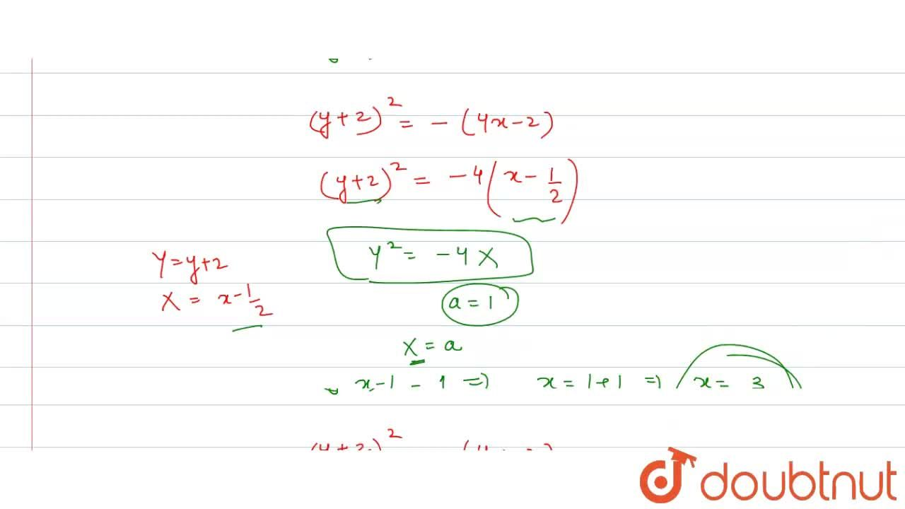 Solution for The equation of the directrix of the parabola y^2
