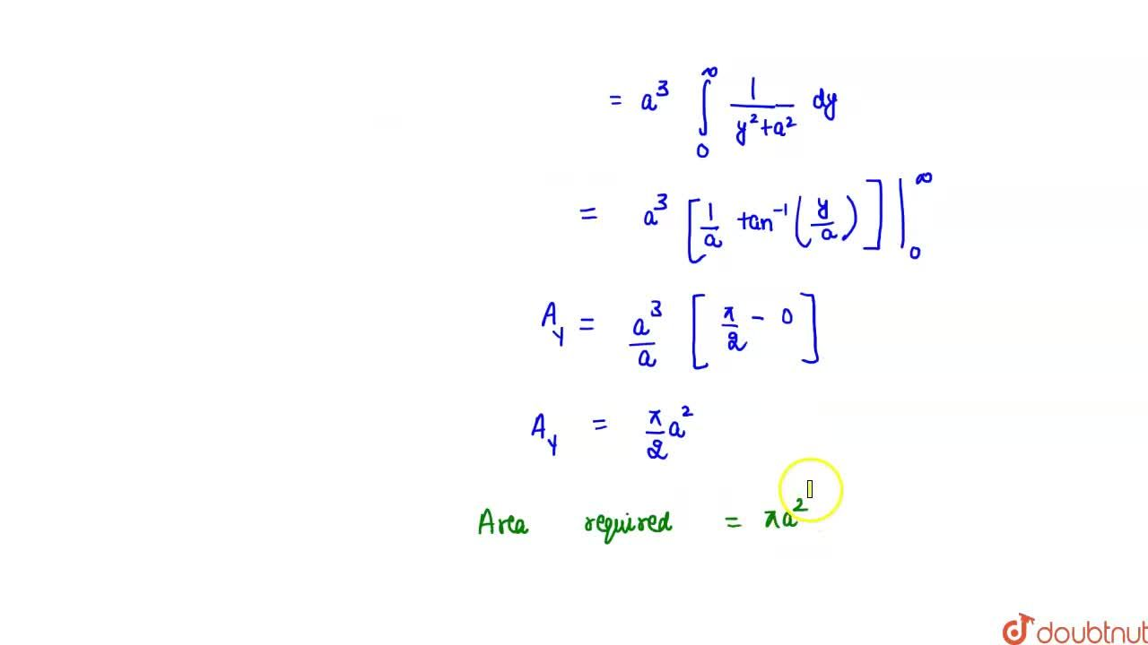 Solution for Area bounded by the curve x y^2=a^2(a-x) and the