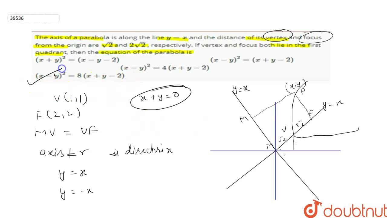 Solution for The axis of a parabola is along the line y=x and