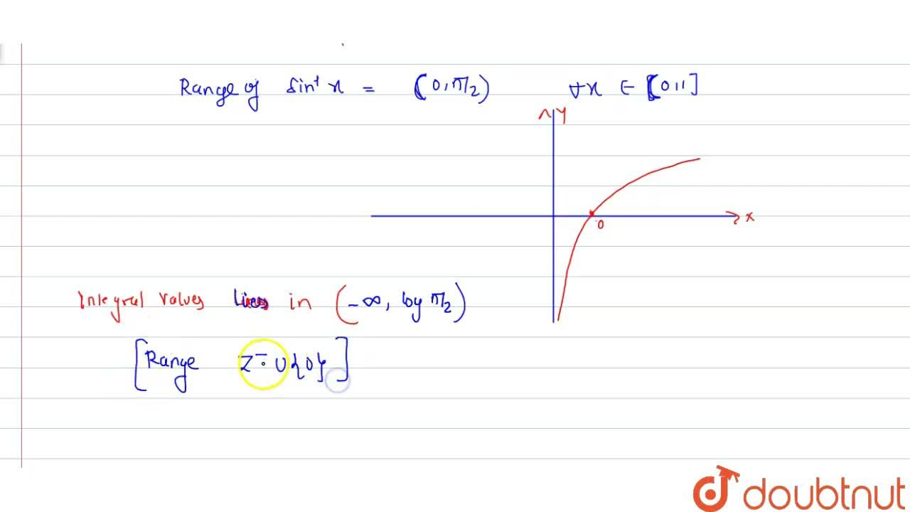 Find the domain and range of f(x)=[log(sin^(-1)sqrt(x^2+3x+2))].