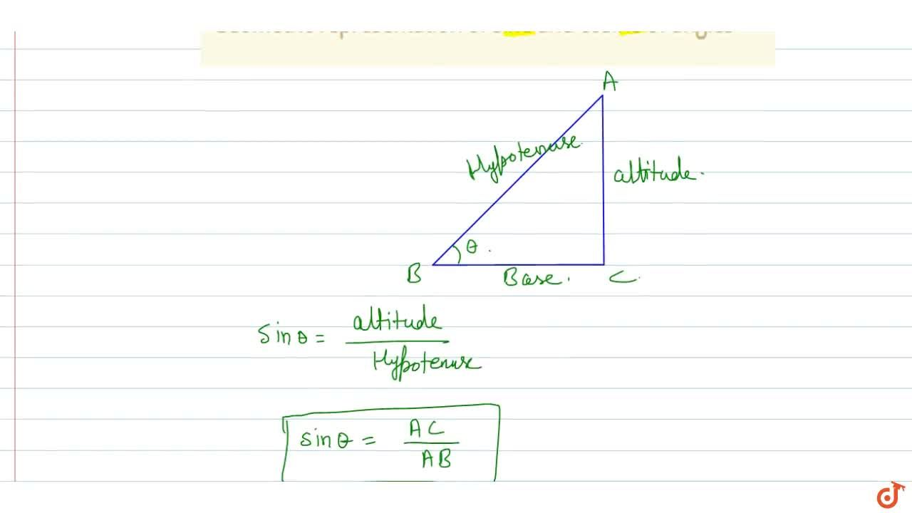 Solution for  Geometric representation of sine and cosine of an