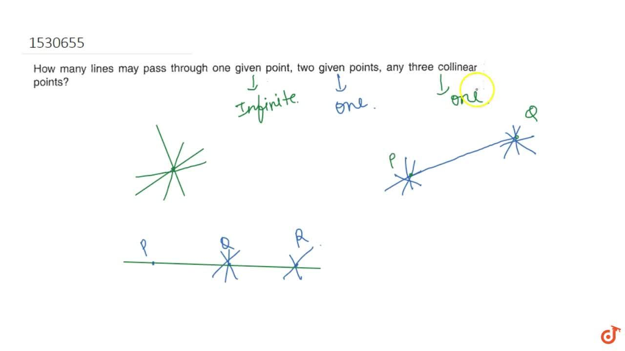 Solution for How many lines may pass through one given point, t