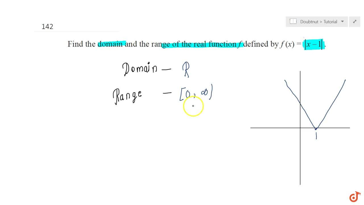 Find the domain and the range  of the real function,defined by f(x)=|x-1|
