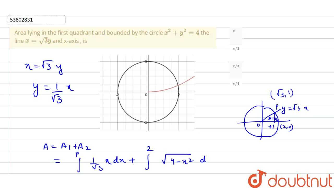 Solution for Area lying in the first quadrant and bounded by th