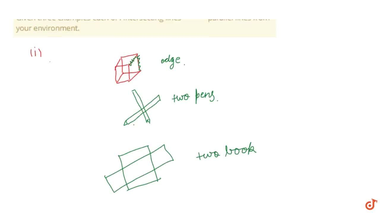 Solution for Given three examples each of : intersecting lines
