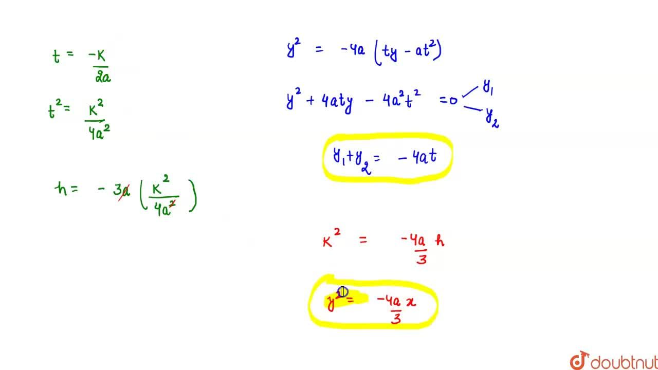 Solution for A variable tangent to the parabola y^(2)=4ax mee