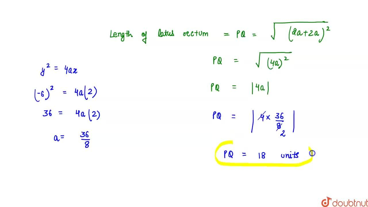 Solution for The parabola y^(2)=4ax passes through the point