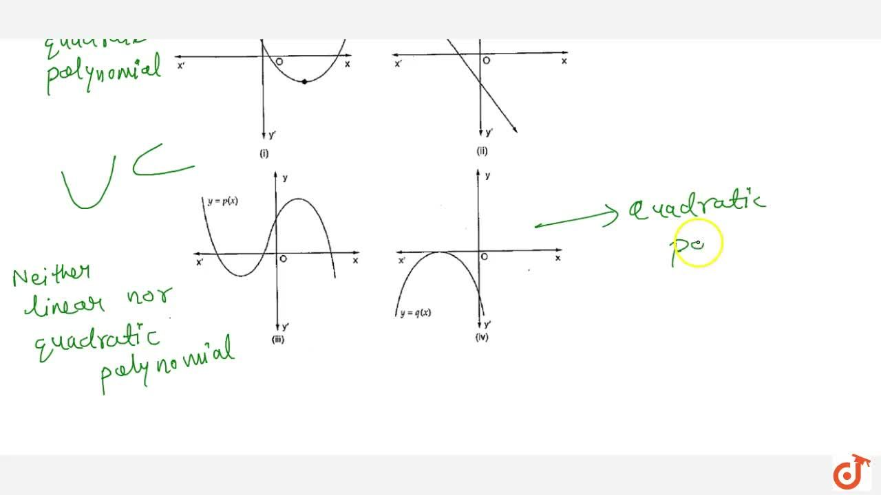 Solution for If each one of the following graphs is the graph o