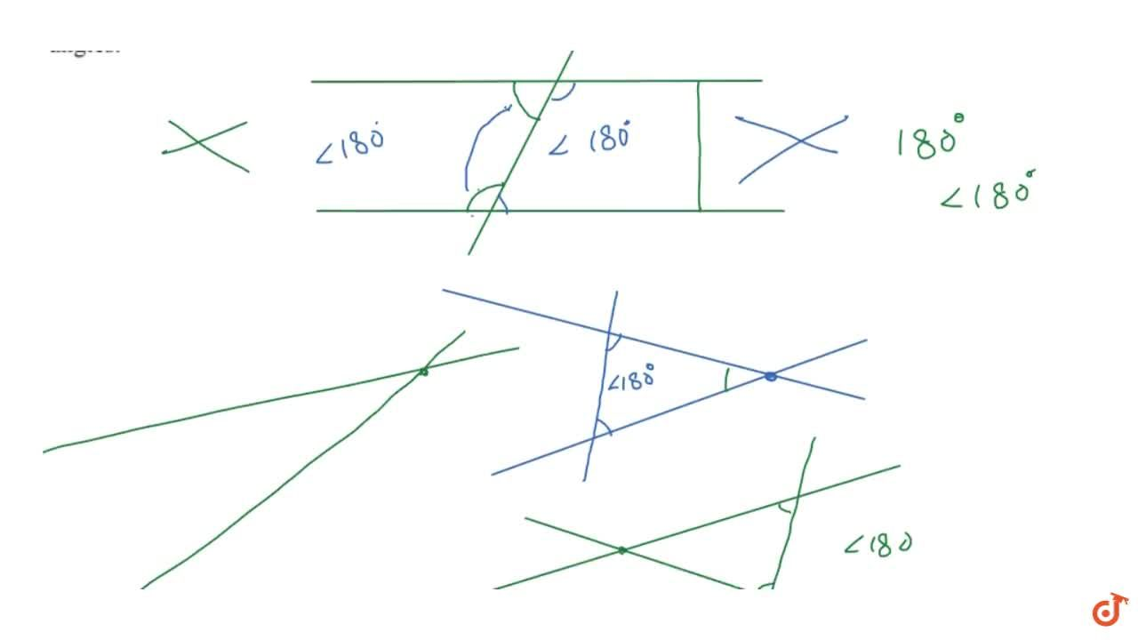 Does Euclid's fifth postulate imply  the existence of parallel lines? Explain.