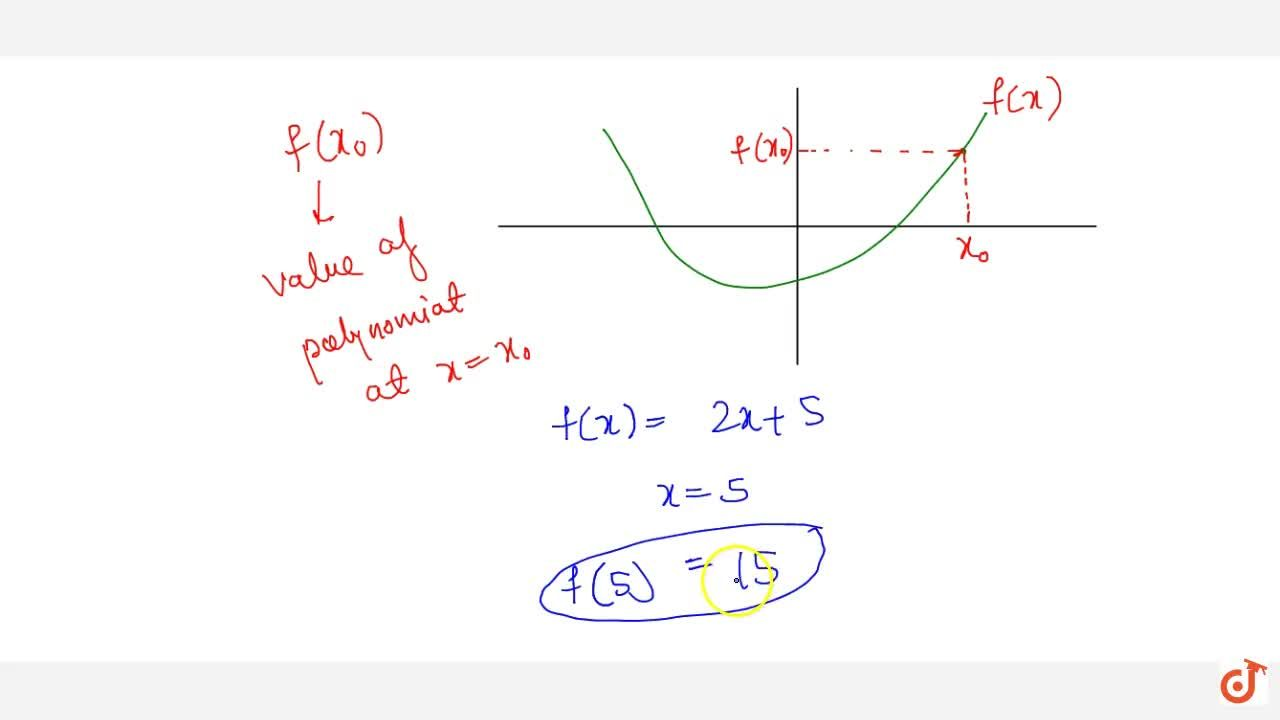 Solution for Define value of a polynomial at a point.