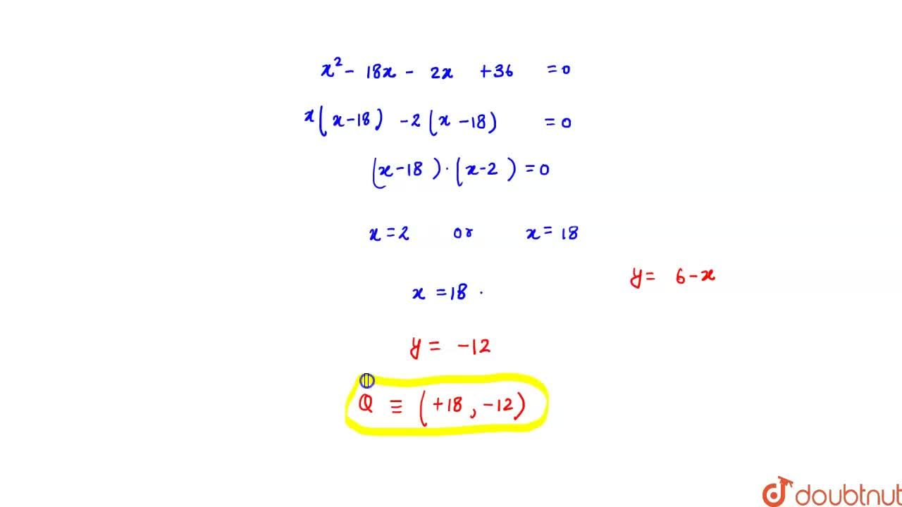 Solution for The normal to the parabola y^(2)=8ax at the poin