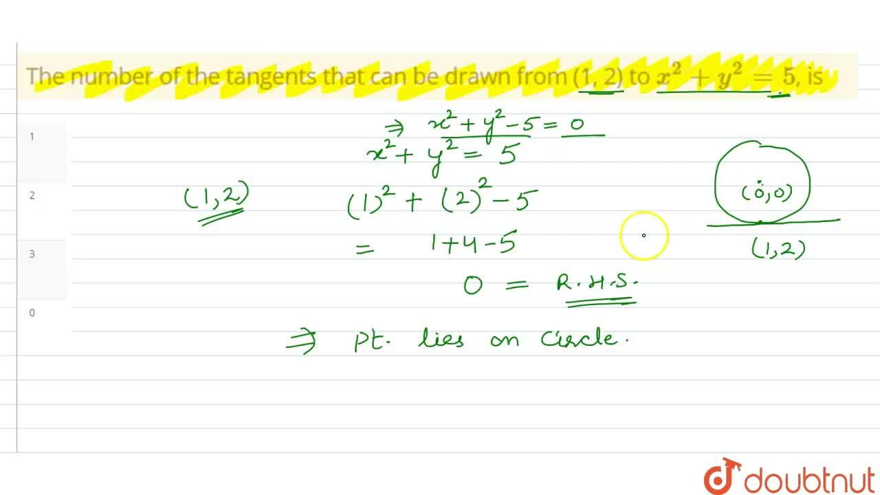 Solution for The number of the tangents that can be drawn from