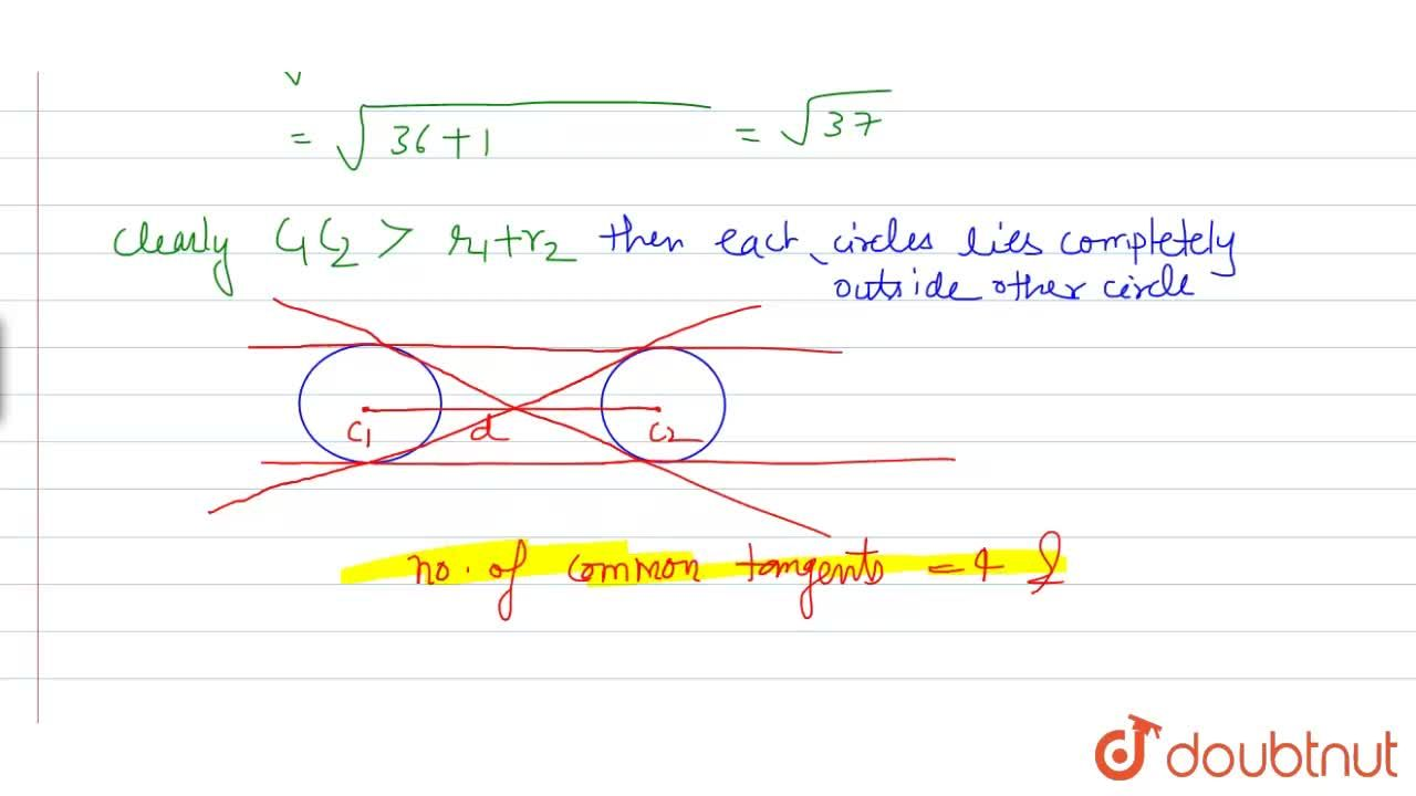 Solution for How many common tangents can be drawn to the follo
