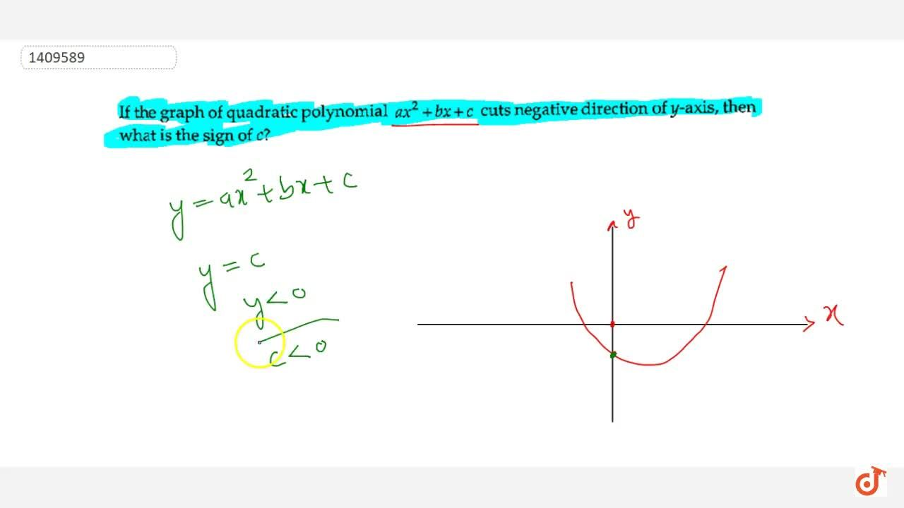 Solution for If the graph of quadratic polynomial a x^2+b x+c