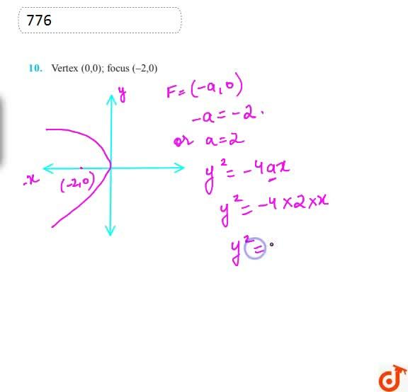 Solution for Find the equation of the parabola that satisfies t