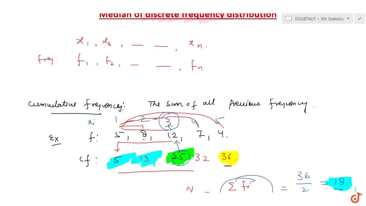 Solution for Median of discrete frequency distribution