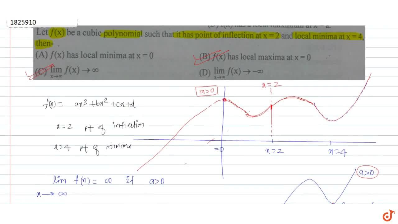 Solution for Let  f(x)  be a cubic polynomial such that it ha