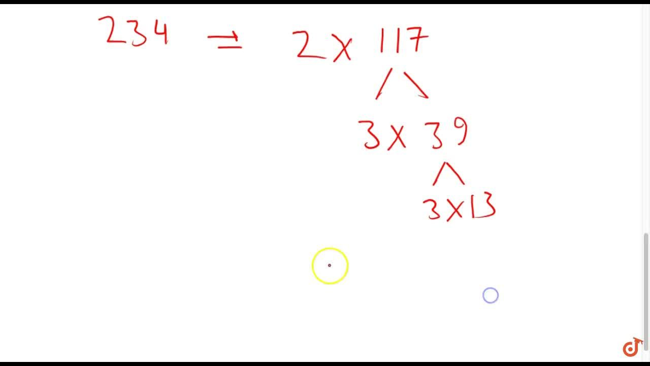 Express each of the   following positive integers as the product of its prime factors: (i) 140 (ii) 156 (iii) 234