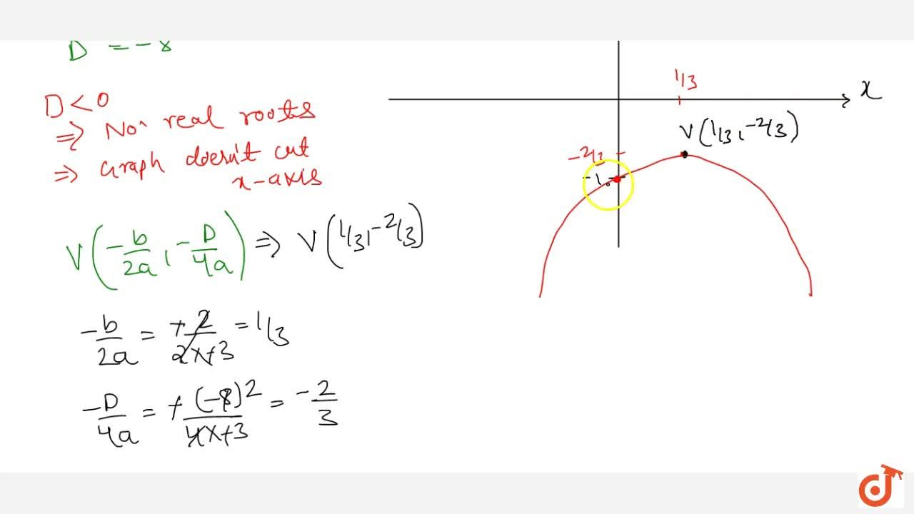 Draw the graph of the polynomial f(x)=-3x^2+2x-1.