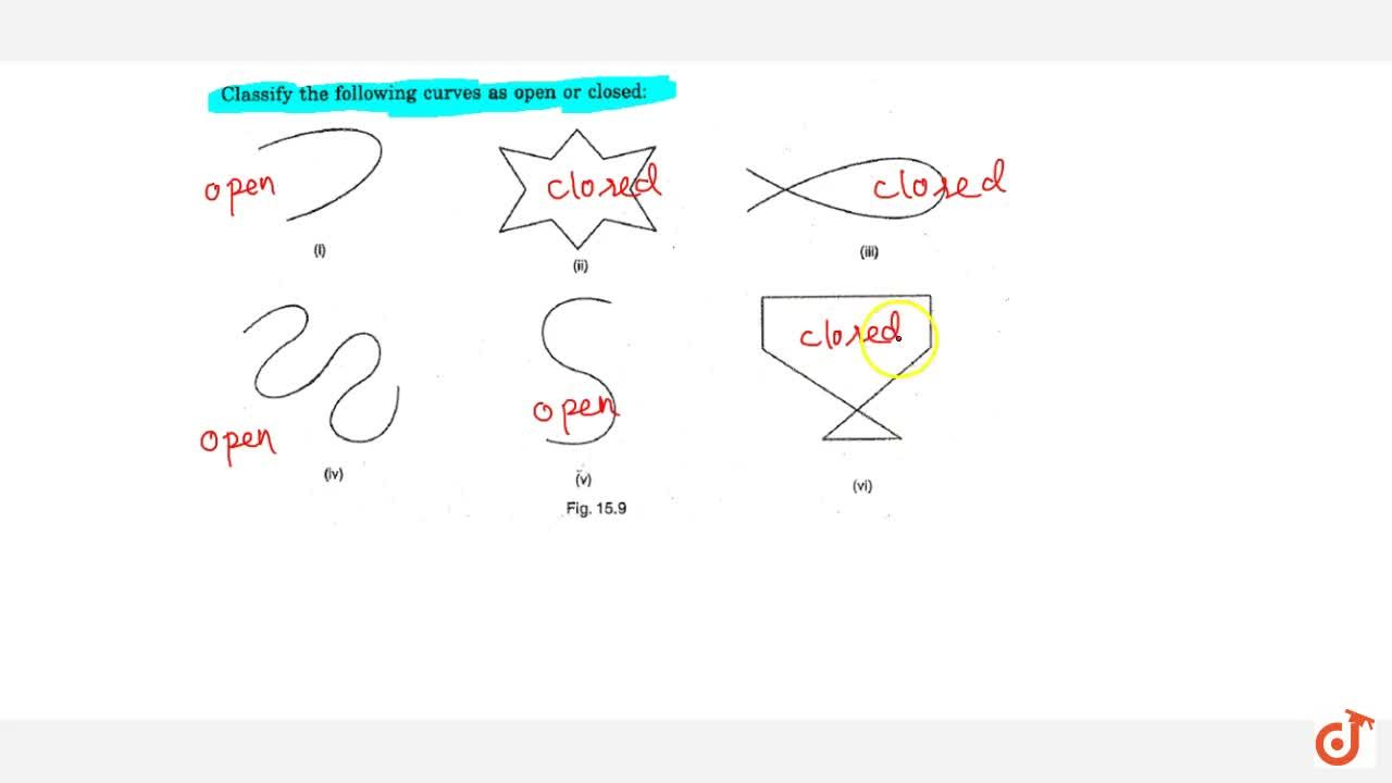 Classify they following curves as open or closed: (i)   (ii) (iii)    (v) (vi)