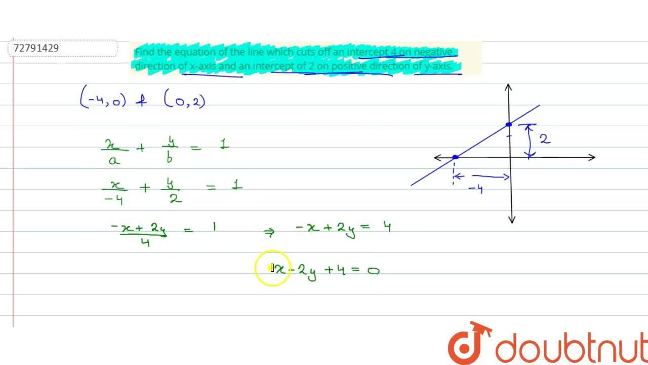 Solution for Find the equation of the line which cuts off an in