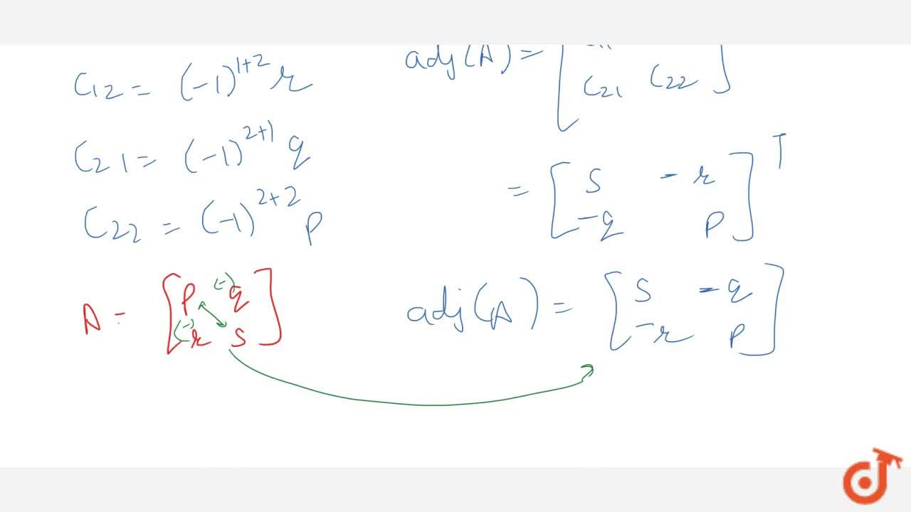 Solution for Find the adjoint of   matrix A=[a_(i j)]=[(p, q),