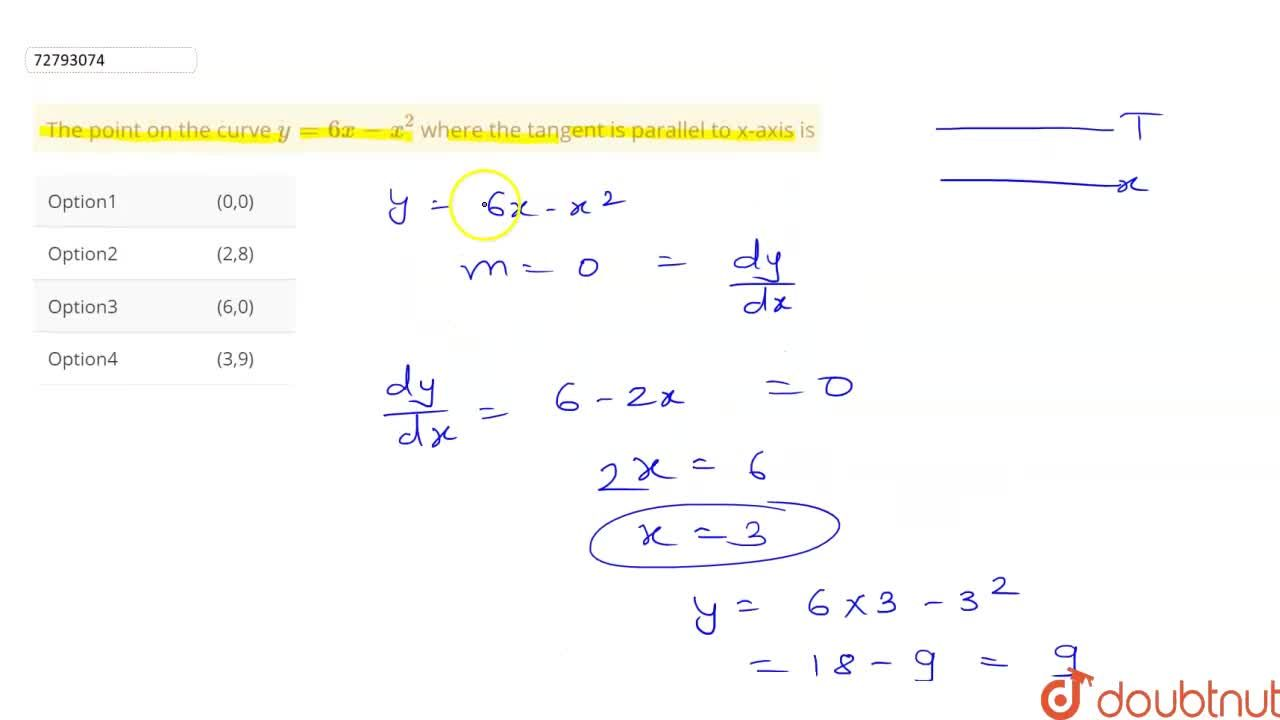 Solution for The point on the curve y=6x-x^(2) where the tang