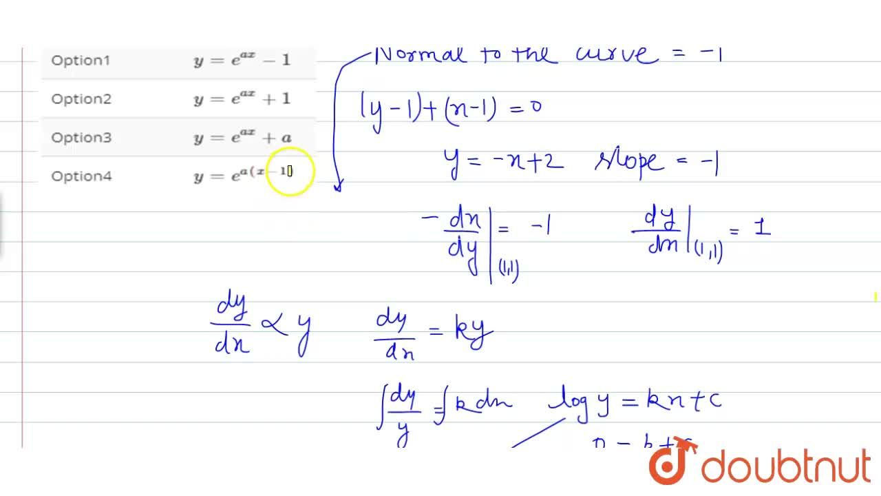 Solution for A curve y = f(x) passes through point P(1,1). The